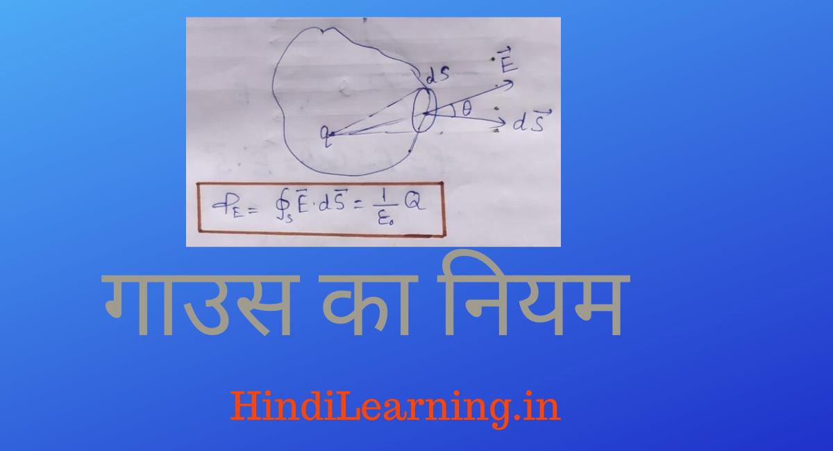 गाउस का नियम क्या है | Gauss Law in Hindi