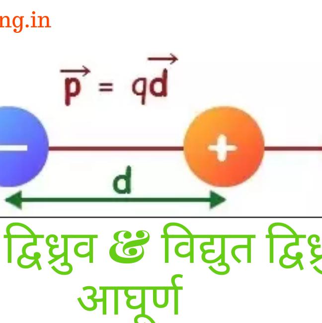 विद्युत द्विध्रुव & विद्युत द्विध्रुव आघूर्ण | परिभाषा | मात्रक | विमीय सूत्र
