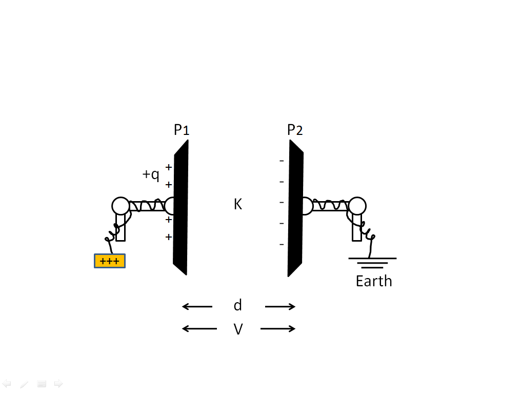 समांतर पट्टिका संधारित्र | परिभाषा | सूत्र
