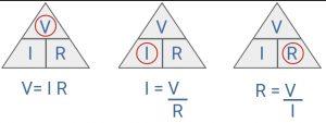 ओम का नियम ( Ohm Ka Niyam) | परिभाषा | सूत्र | सत्यापन | उपयोग