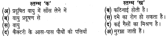 UP Board Solutions for Class 5 Science Parakh Chapter 9 वायु प्रदूषण – UP Board Solutions