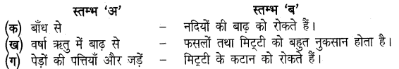 UP Board Solutions for Class 5 Science Parakh Chapter 7 मृदा अपरदन तथा मृदा संरक्षण