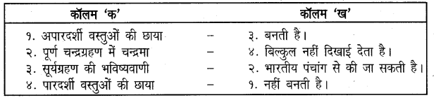 UP Board Solutions for Class 5 Science Parakh Chapter 12 छाया और ग्रहण – UP Board Solutions