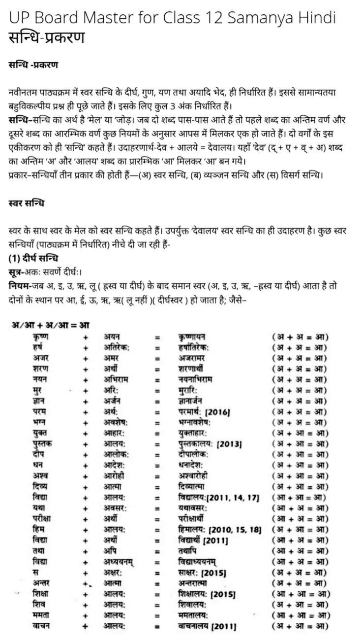 UP Board Solutions for Class 12 Samanya Hindi सन्धि-प्रकरण