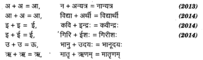 UP Board Solutions for Class 12 Sahityik Hindi सन्धि – UP Board Solutions
